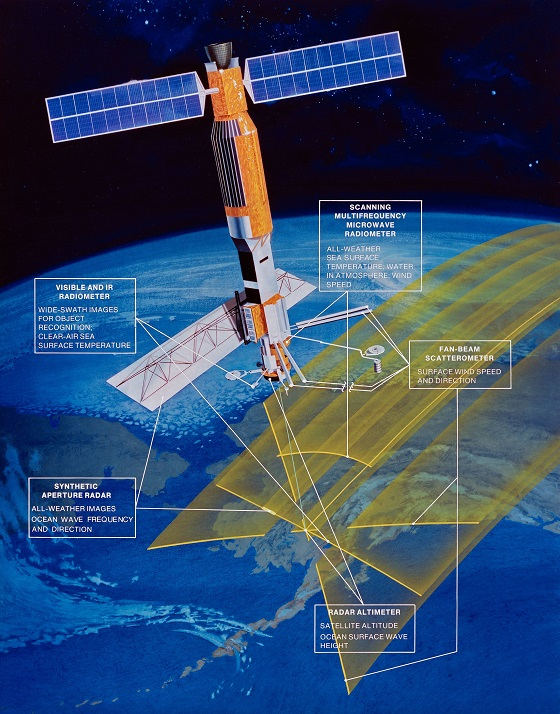 SeaSat spacecraft artist rendering with callouts. Requested by: Pedigo 11/01/1977