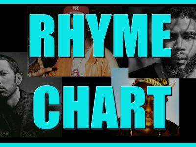 Rhyme Vowels