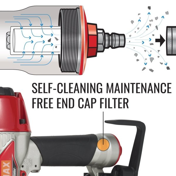 CN565S3 Self Cleaning Maintenance Free End Cap Filter