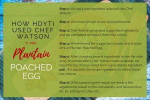 How HDYTI used Chef Watson to create Plantain Poached Egg | via @dipyourtoesin