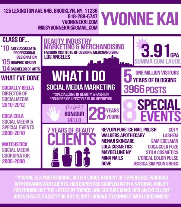 Yvonne Kai
