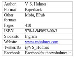 V.S. Holmes