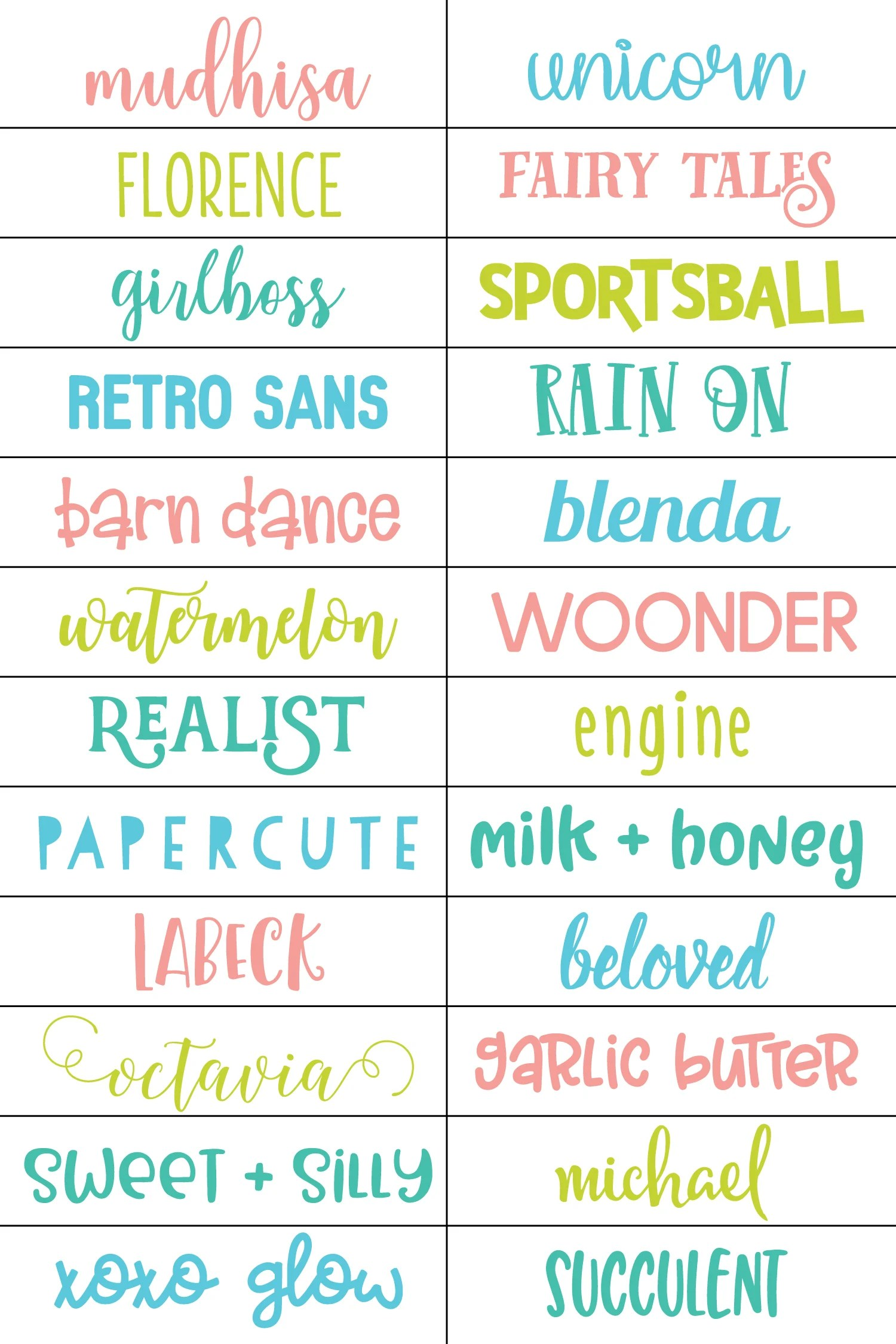 How to Upload Fonts to Cricut Design Space to Use on Crafts
