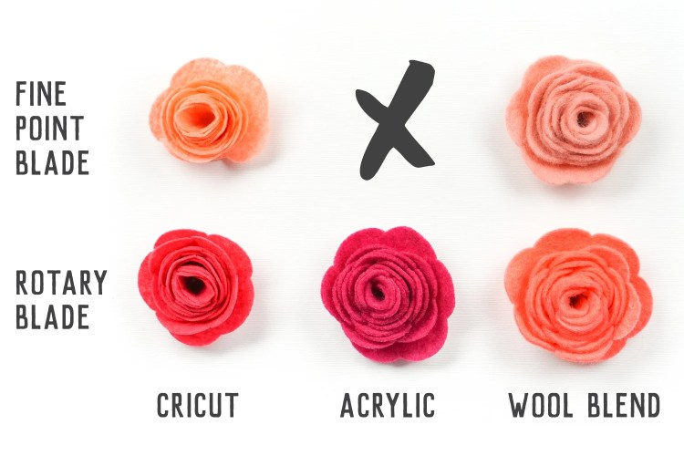 Diagram of different felt cut using the different blades on the Cricut Maker and Explore