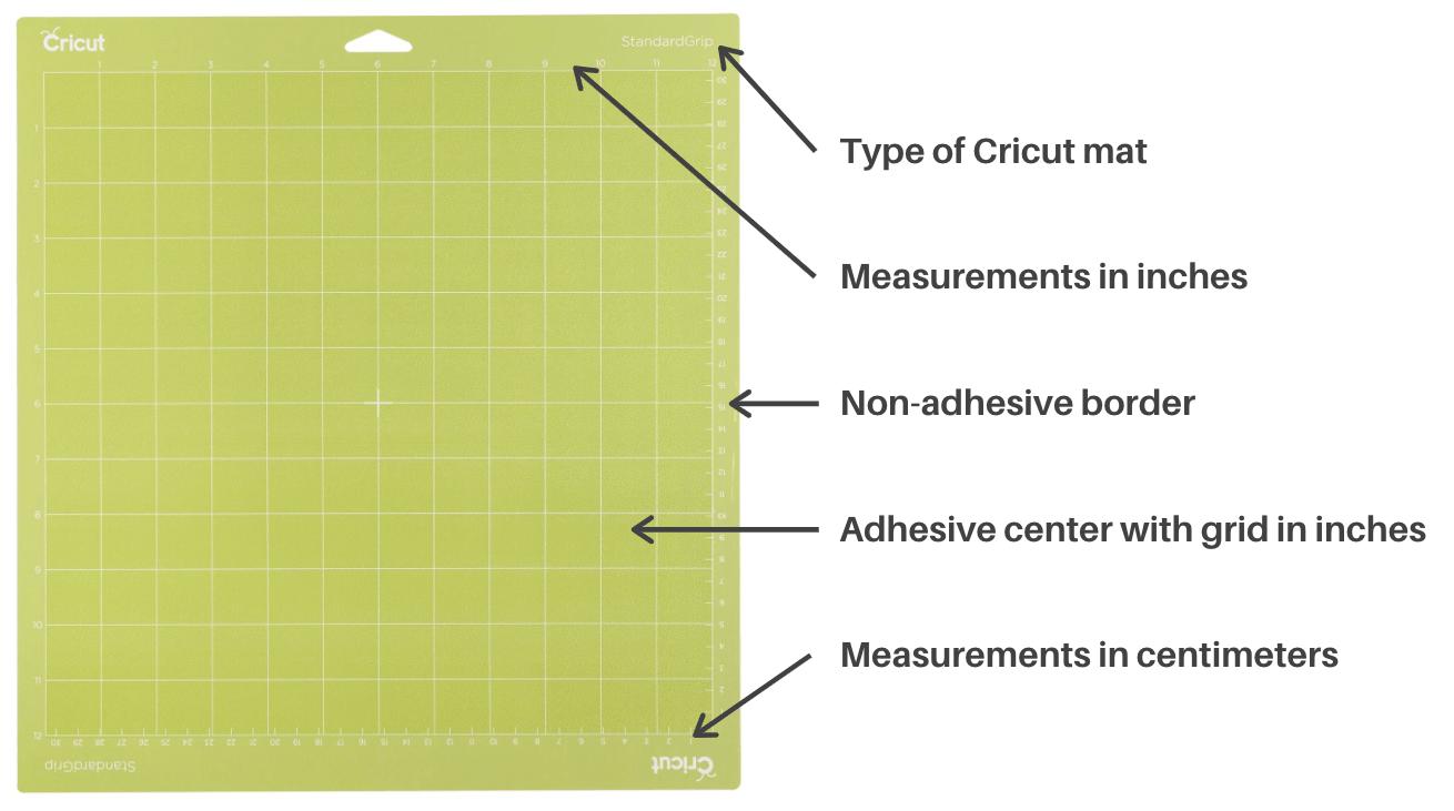 Diagram of Cricut mat showing different parts