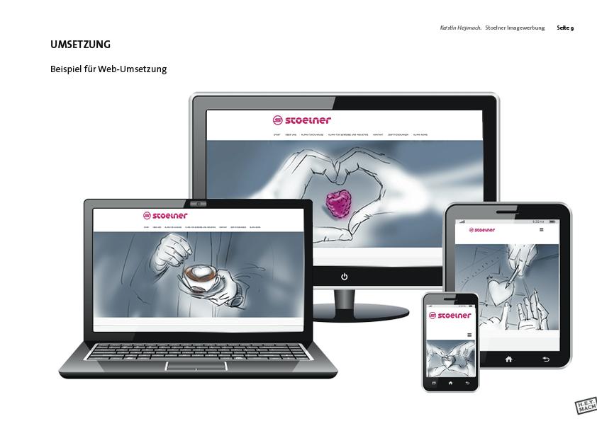 PräsentationStölner-Image-Werbung, Medien