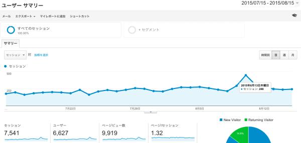 GA_traffic_month