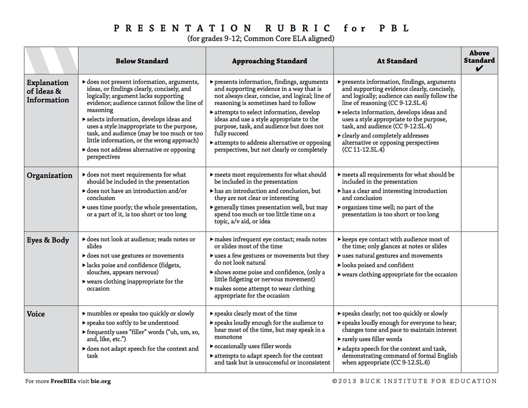 Oral Presentation Rubric For Middle School Students