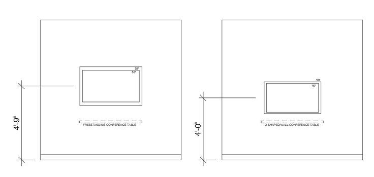 Tv Mounting Standards