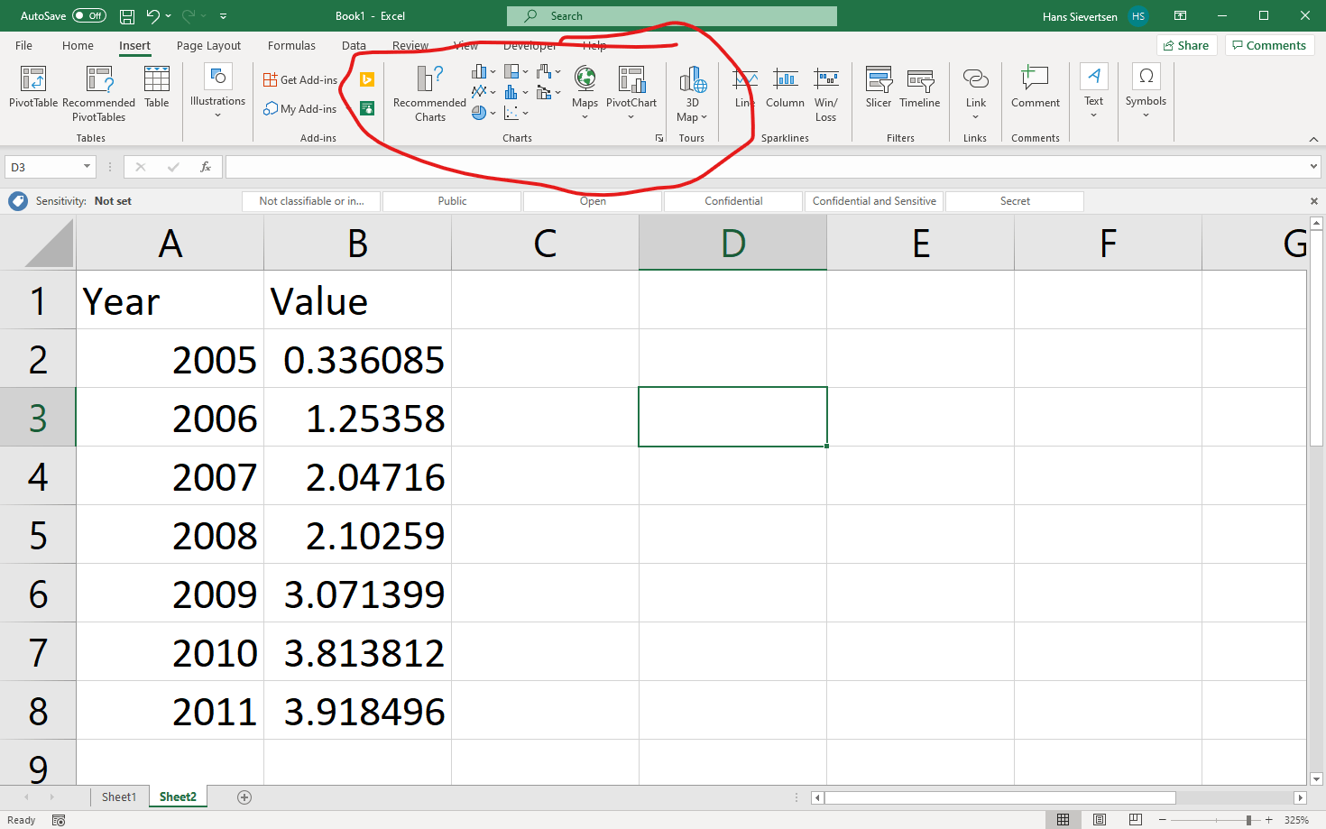 4 Creating Charts In Microsoft Excel