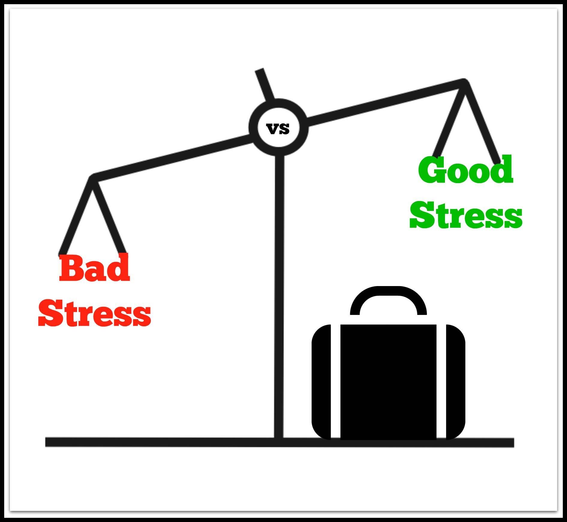 Good Stress Vs Bad Stress At Work