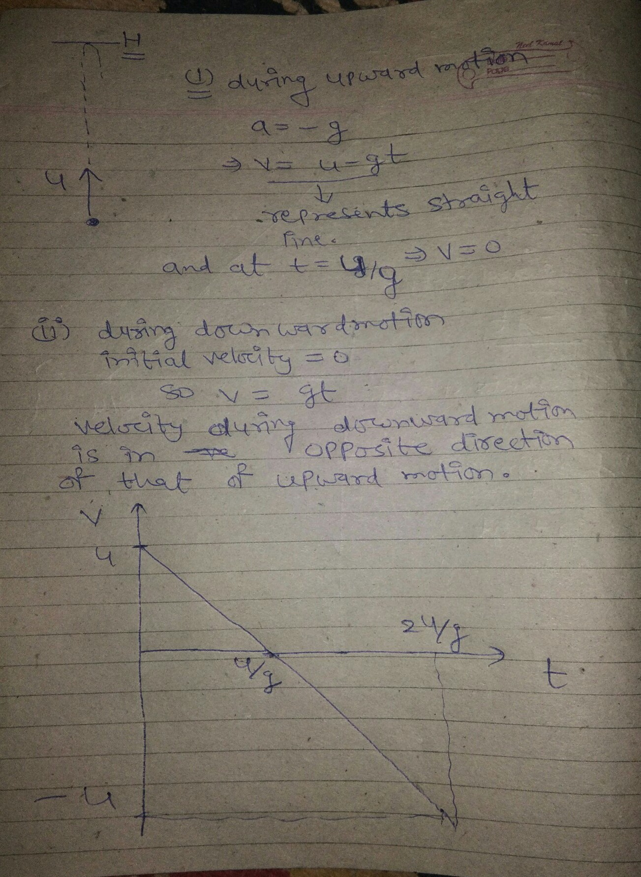 Draw A Velocity Versus Time Graph Of A Stone Thrown