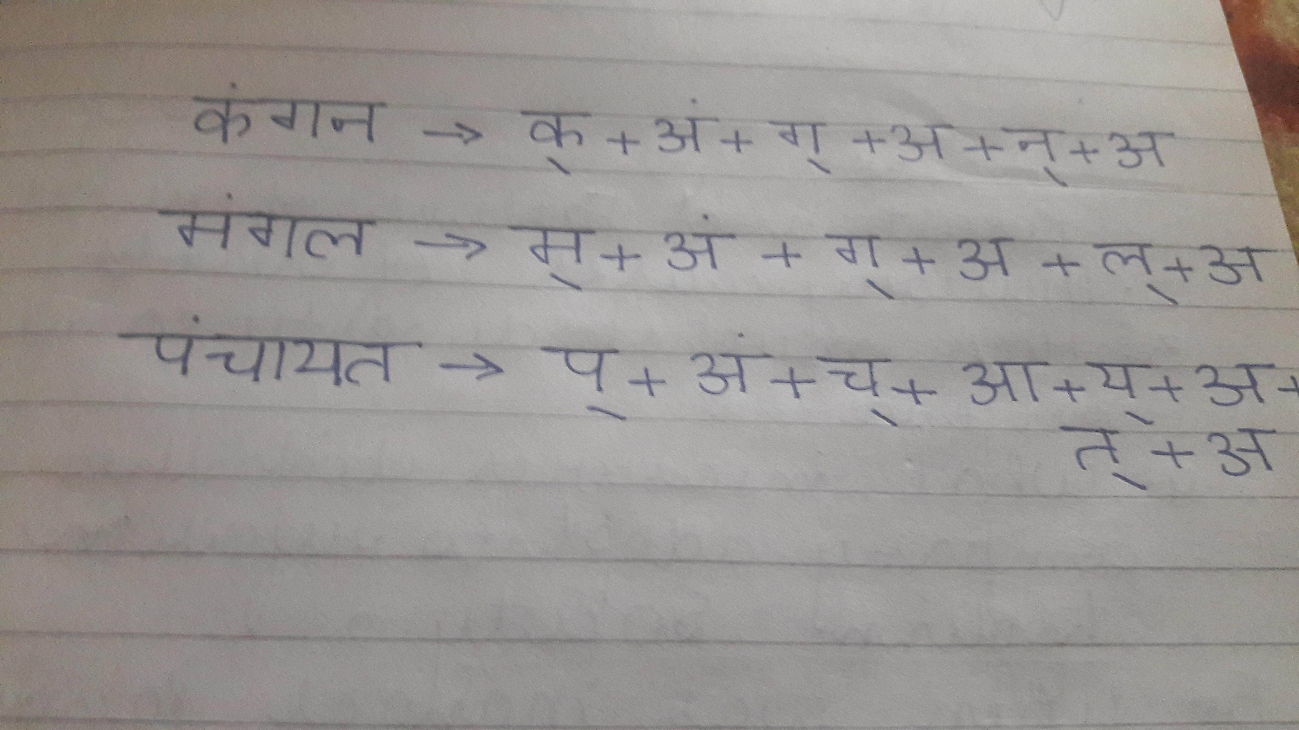 Plz Plz Write Varn Viched Of Kangan Mangal Panchayat