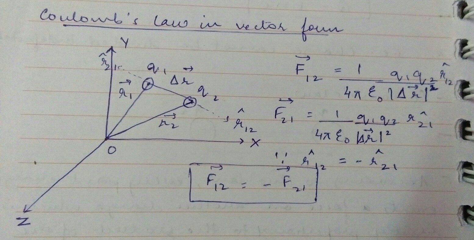Coulomb S Law In Vector Form Agreement With Newton S