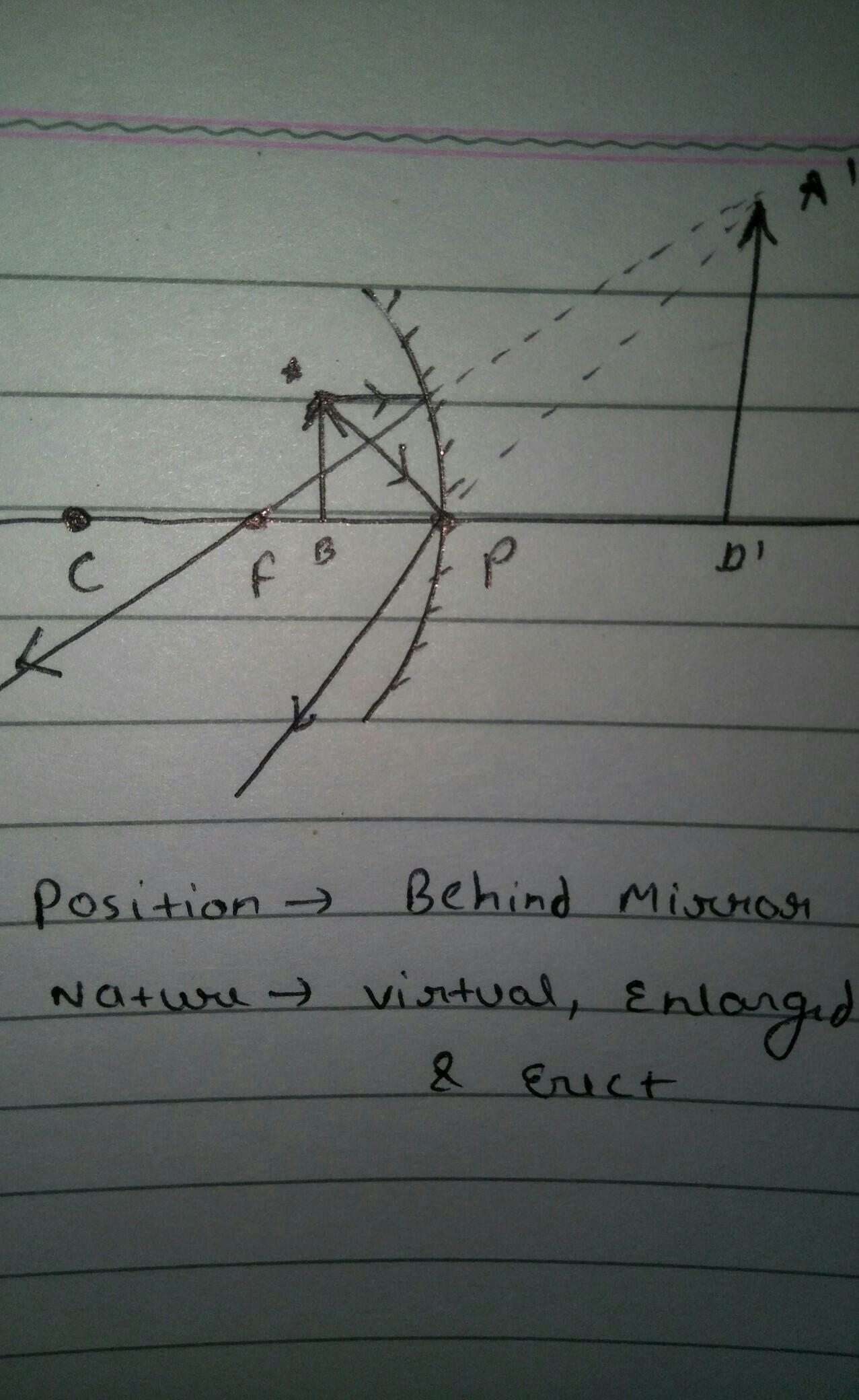 Draw A Ray Diagram To Show The 1 Position And 2 Nature