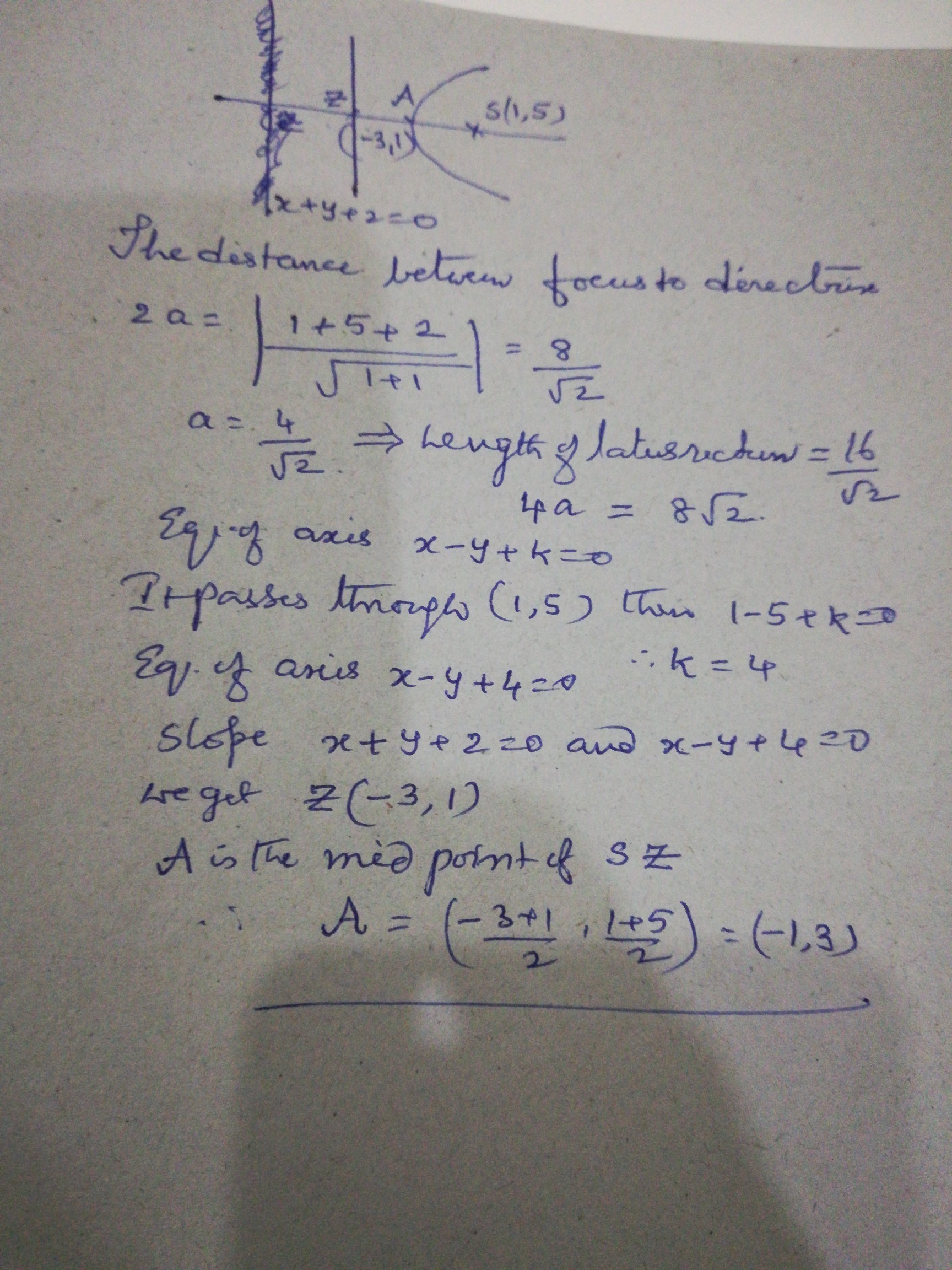 Find Standard Equation Of Parabola Given Vertex And