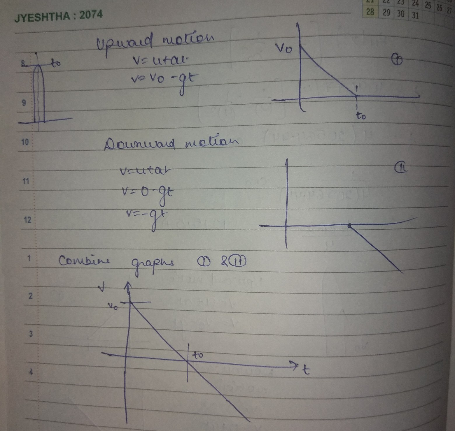 Draw Velocity Time Graph For An Object Projected Upward