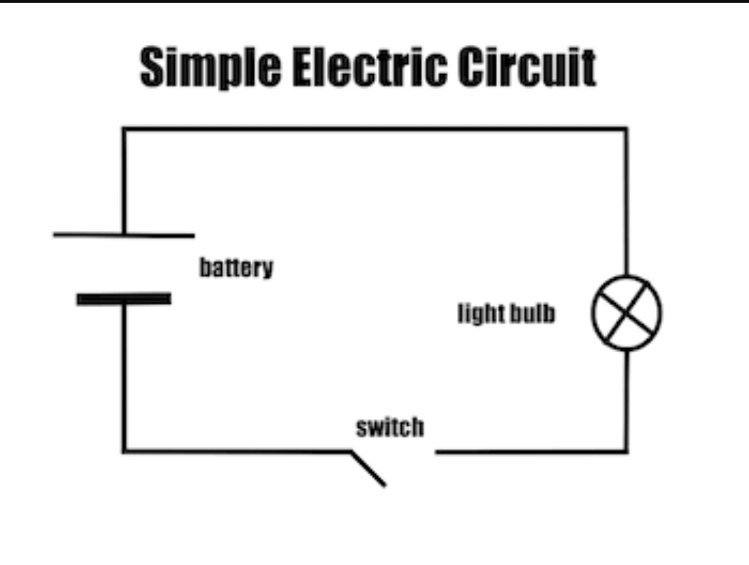 What Is Circuit Diagram