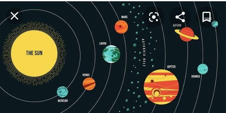 Draw A Diagram Of Solar System Brainly In