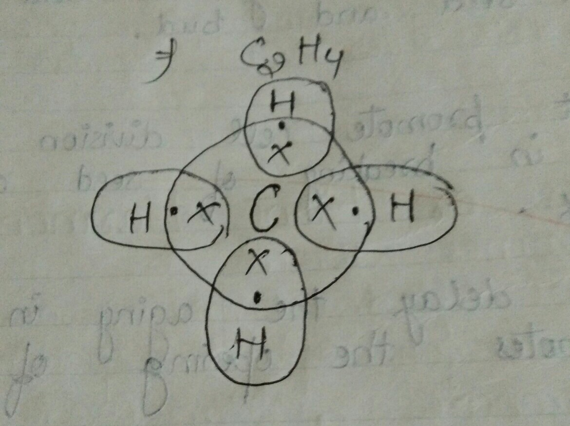 Draw The Electron Dot Structure Of Ethene C2h4