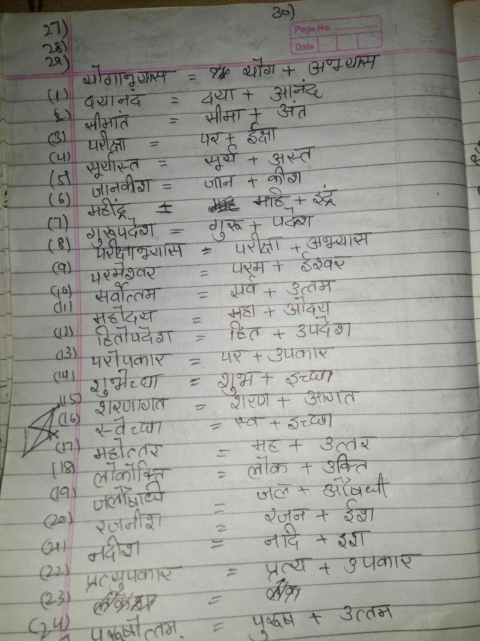 Swar Sandhi Ndhi Viched Hindi Grammar Worksheet