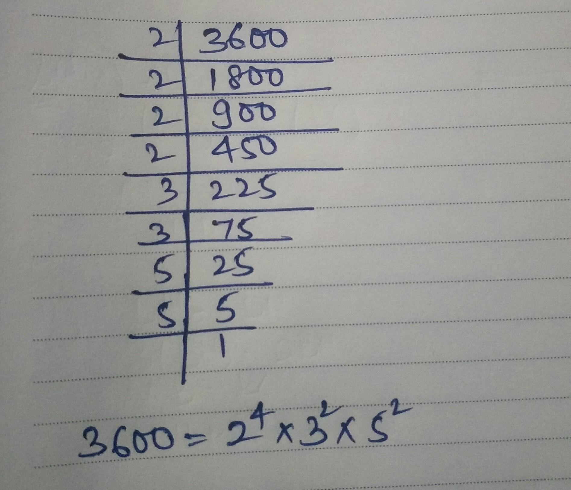 Prime Factor Of By Prime Factorization