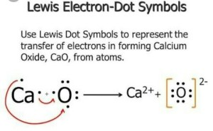 draw the electron dot structure of cao  Brainlyin