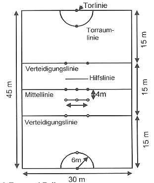 handball info geschichte