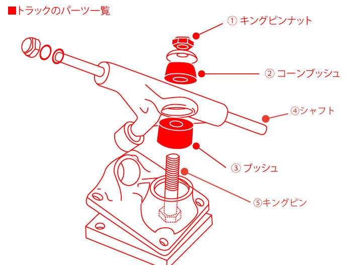 skateboard-truck-parts-3