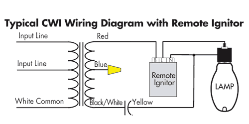 400 watt metal halide wiring diagram schematic