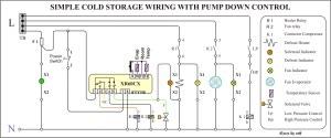 Cold Storage   REFRIGERATION & AIR CONDITIONING