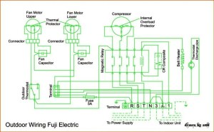 Wiring Diagram AC Cassette Fuji Electric | REFRIGERATION