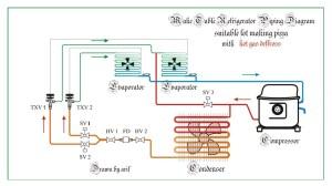 Wiring Diagram Ac Split Duct Daikin  Somurich