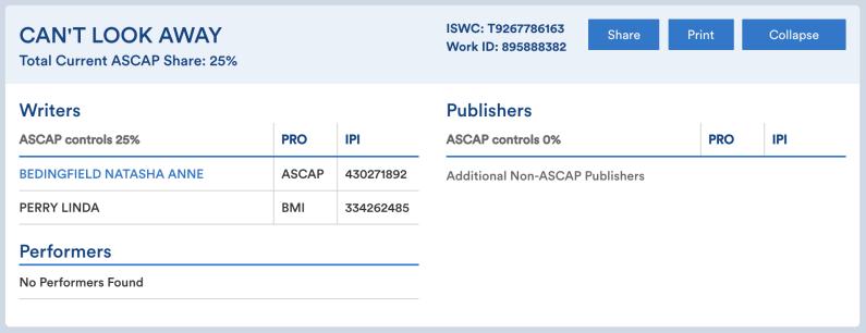 ASCAP - Natasha Bedingfield - Linda Perry - Can't Look Away
