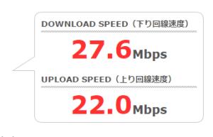 通信速度計測結果,PC