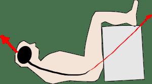 腰椎牽引の方法