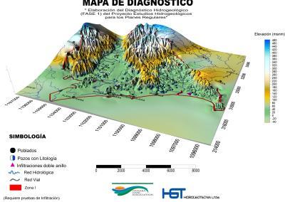 Elaboración del Diagnóstico Hidrogeológico Fase I del Proyecto Estudios Hidrogeológicos para los Planes Reguladores: Nosara