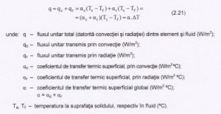 flux-unitar-izolatii termice