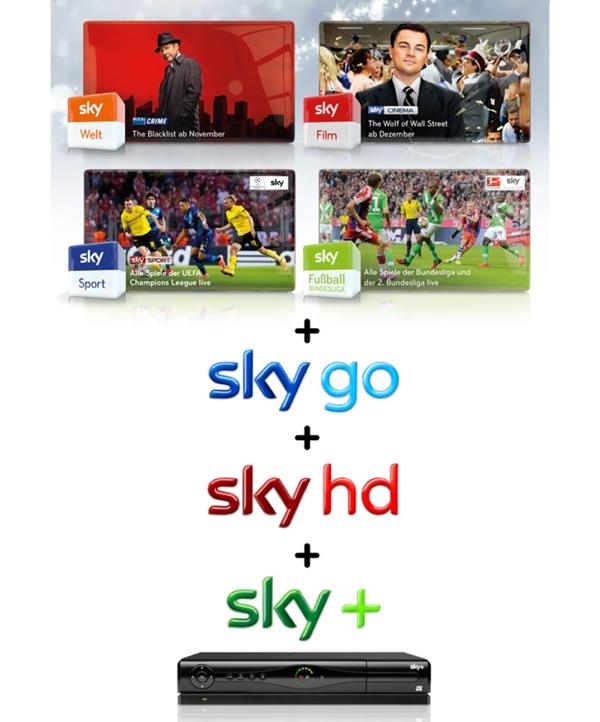 Sky Komplettpaket inkl. HD-Receiver günstiger