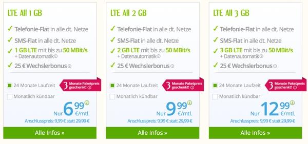 günstige Allnet-Flat, SMS-Flat und 1GB Datenvolumen LTE