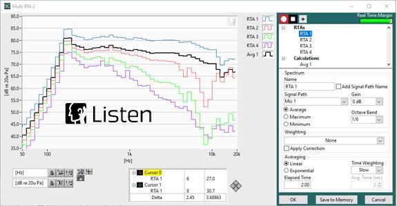 SoundCheck_19_Multi_Channel_Measurements
