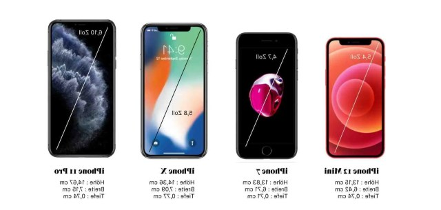 Comment avoir l'iPhone 12 moins cher ?