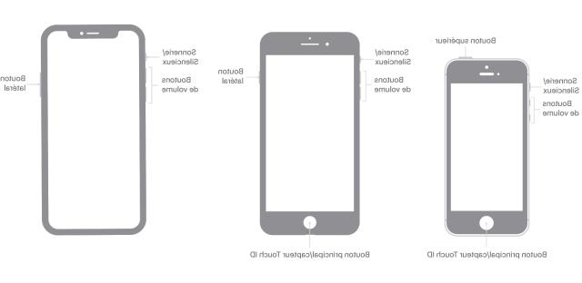 Comment déverrouiller l'iPhone sans appuyer sur le bouton ?