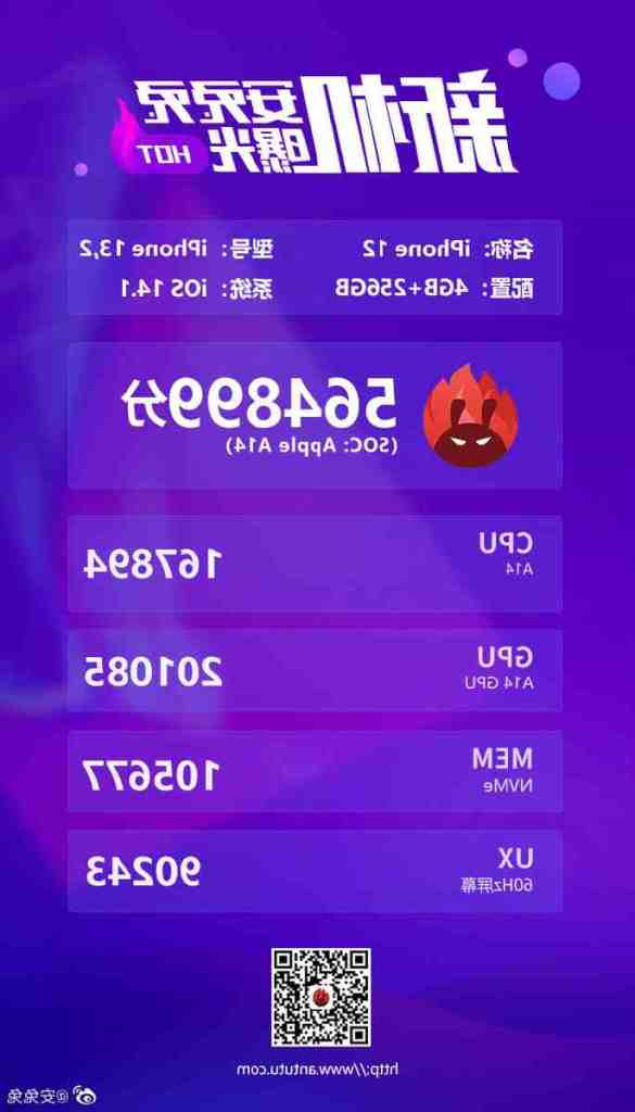 Iphone 12 pro max qr scanner