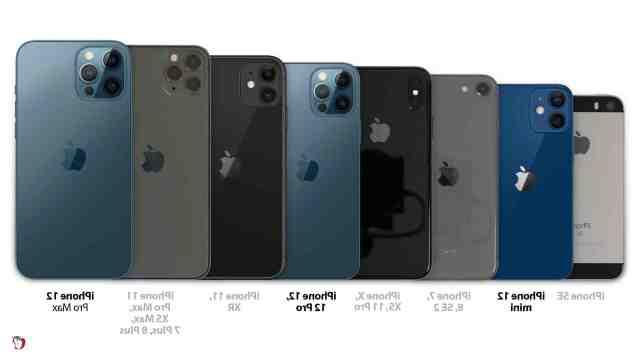 Quel est le meilleur iPhone XR ou 11 ?