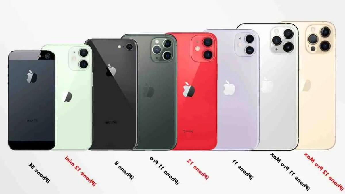 Quel est l'iPhone le plus petit ?