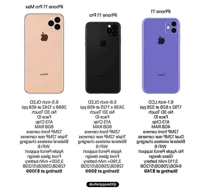 Quel iPhone 11 est le plus grand ?