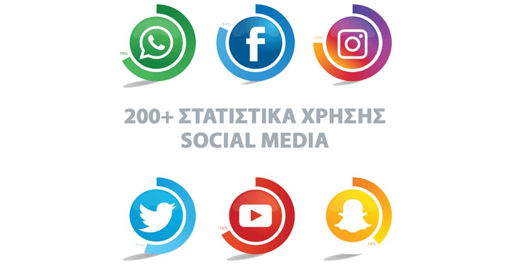 200+ Στατιστικά χρήσης social media για το 2020 - Higheranking