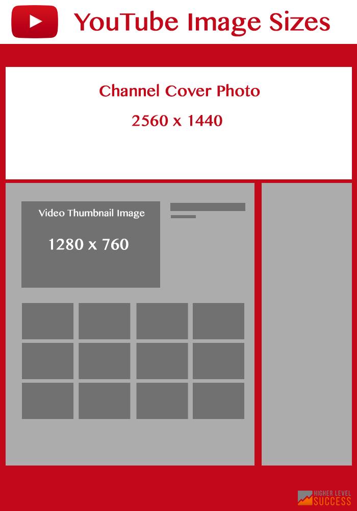 Social media image sizes. Social media image sizes. YouTube image size cheat sheet