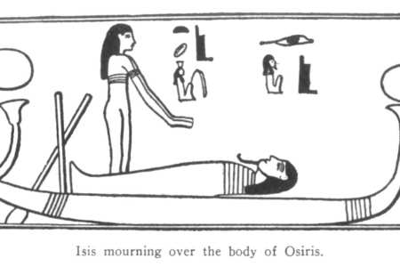Interior Egyptian Symbols Isis Full Hd Maps Locations Another